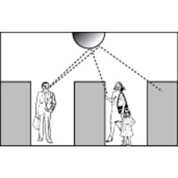 Bewakingsspiegel 360°